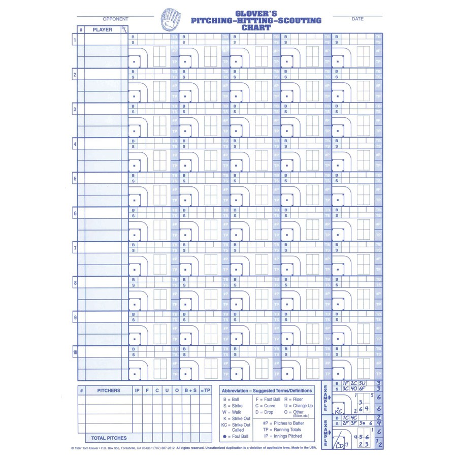 Glover S Pitching Hitting Scouting Charts Sports Advantage