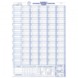 Glover's Pitching-Hitting-Scouting Charts